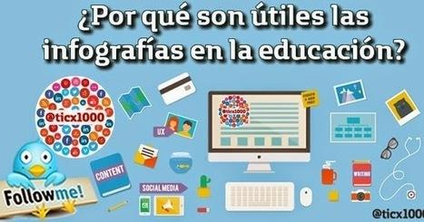 TIC y REA: ¿Por qué son útiles las infografías en la educación? | Edumorfosis.it | Scoop.it