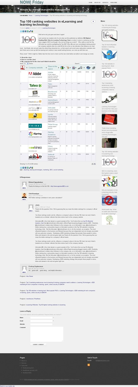 Top 100 ranking websites in eLearning and learning technology | 23 Cool New Features in Adobe Photoshop CS6 | Scoop.it