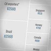 Who we owe - CNNMoney | EconMatters | Scoop.it