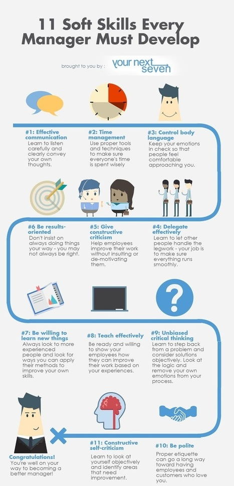 11 Soft Skills Every Manager Must Develop #Infographic | Soup for thought | Scoop.it