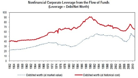 Why do corporations hold so much cash? | Corporate cash holdings | Scoop.it