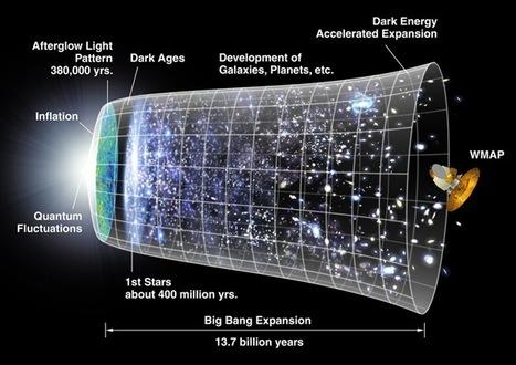Αναζήτηση μιας νέας φυσικής στις αρχέγονες κβαντικές διακυμάνσεις | physics4u | Scoop.it