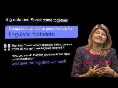 Social and your personality test! | Big Data Analytics & Technologies | Scoop.it