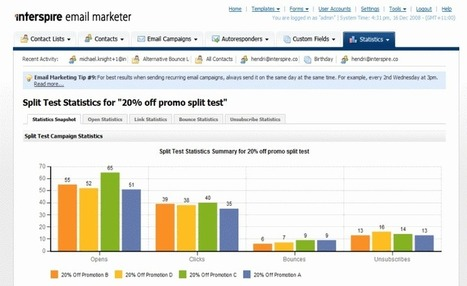 Interspire Email Marketer Version 6.1.4 ( Nulled ) | EDM business | Scoop.it