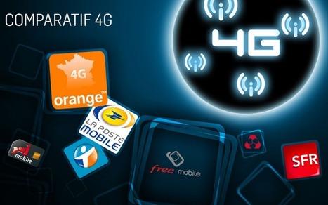 Comparatif meilleurs forfaits mobiles 4G Free Bouygues SFR Orange   Social virtual life   Scoop.it