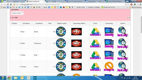 Mr Trussell Maths: How To Create A Student Badge Leaderboard Using Google Apps   Googly   Scoop.it