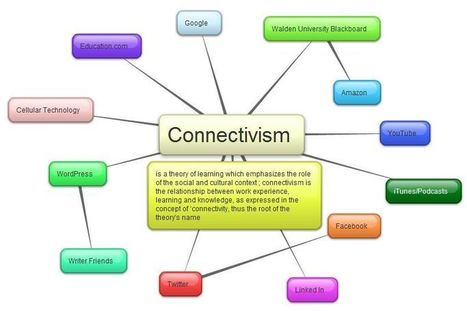 Connected via Connectivism | Inquiry-Based Learning and Research | Scoop.it