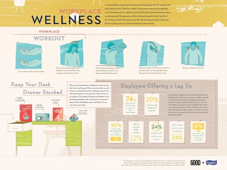 GOOD.is | Infographic: Infographic: How to Stay Healthy in the Workplace | Typography+Infographics | Scoop.it