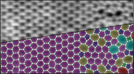 Bending World's Thinnest Glass Shows Atoms' Dance - Science Daily (press release) | The Atoms Life | Scoop.it