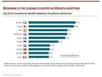 Denmark Leads in European Mobile Health Market | mHealth- Advances, Knowledge and Patient Engagement | Scoop.it