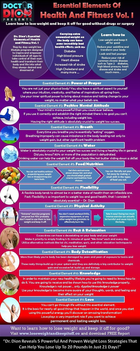 Health - 10 Elements of Health, Fitness & Weight Loss Treatment | All Infographics | Scoop.it