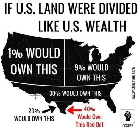 Distribution of US wealth: at the very top | New Ideas ☼ Innovative Thinking | Scoop.it