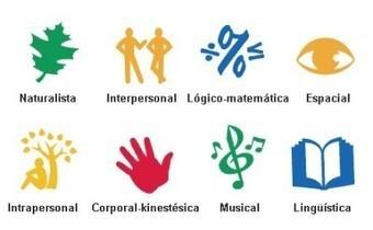 ¿Qué diferentes tipos de inteligencia poseemos según la teoría de Howard Gardner? | Curso #ccfuned: teoría de las inteligencias múltiples (Howard Gardner) | Scoop.it