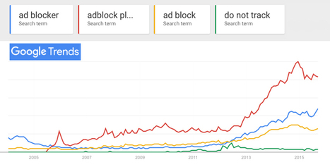 Beyond ad blocking, the biggest boycott in human history | Marketing digital, communication, etc. | Scoop.it