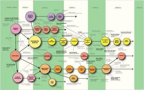 Es necesario cambiar la forma de pensar | Pensamiento crítico lateral divergente conocimiento | Scoop.it