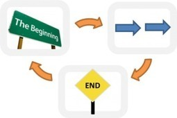 Create a looping ending for your PowerPoint presentation | Digital Presentations in Education | Scoop.it