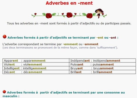 Adverbes en -ment | Enseigner le français | Scoop.it