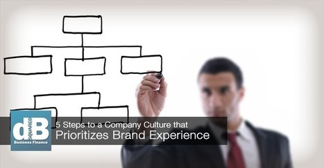 Deliver the Brand Experience Customers Expect | Business Support | Scoop.it
