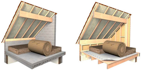 Knauf Insulation : isolation Haute Performance des combles | IMMOBILIER 2014 | Scoop.it