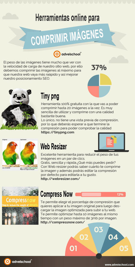 3 Herramientas online para comprimir imágenes | ED|IT| | Scoop.it