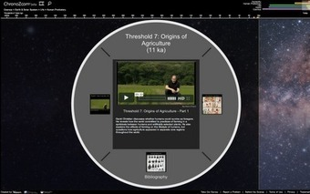 Free Technology for Teachers: ChronoZoom - A Timeline of Almost Everything | Educational technology | Scoop.it
