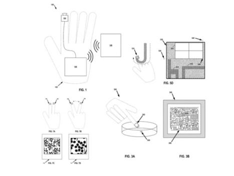 4 Ideas That Will Change Augmented Reality | Realidad aumentada en Educación | Scoop.it