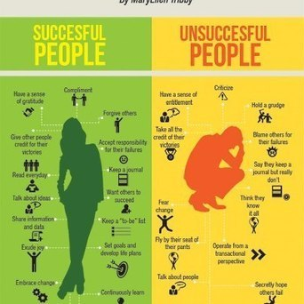 Successful vs. Unsuccessful People | Social Media Tips, News, Resources | Scoop.it