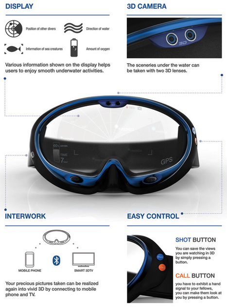 "Smart Swimming Goggles by Han Chanhee, Kim Juyoung, Han Dhojin & Kwon Yoonjoo | ""#Social World, Internet, Gadgets, Computers, CellPhones, Future, Space"" 