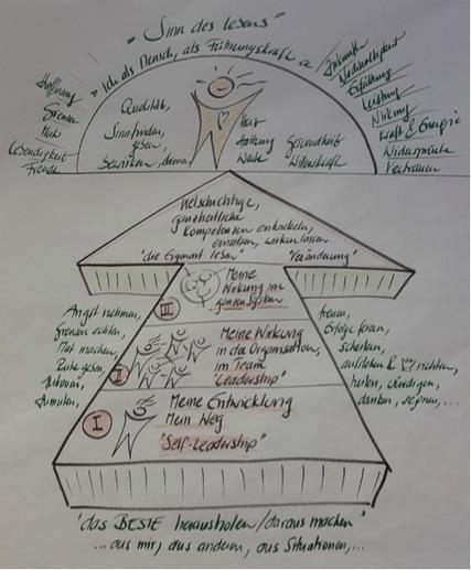 Detail - personalmanagement.info | Eigene Artikel im Netz | Scoop.it