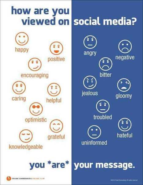 How Are You Viewed on Social Media? | FootPrint | Digital CitiZENship | eSkills | Exploring Digital Citizenship | Scoop.it