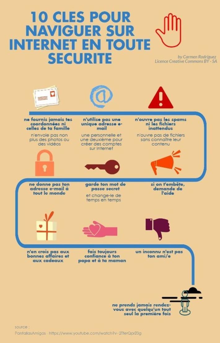 Infographie : 10 clés pour naviguer sur Internet en toute sécurité - Geek Junior - | TIC et TICE mais... en français | Scoop.it