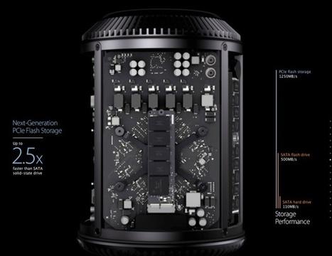 Apple met en avant son Mac Pro   Notre Précieux   Scoop.it