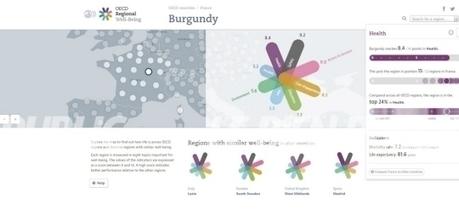 Bien-être : la Bourgogne à la traîne selon l'OCDE | So'Ladoix-Serrigny | Scoop.it