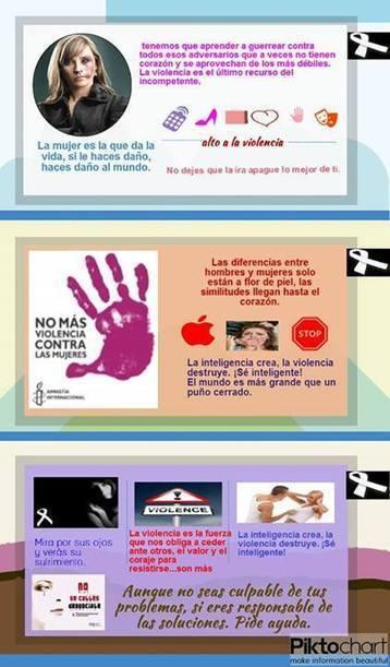 Hilda Priego Caceres's Photos - Hilda Priego Caceres | Facebook | Portafolio Modelos de Formación Docente | Scoop.it