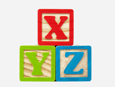 "Thanks to Google's Alphabet, .Xyz Will End .Com Dominance | L'impresa ""mobile"" 