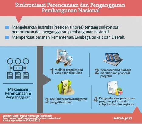Punya Islam dan Demokrasi, Presiden Jokowi: Indonesia Akan Menjadi 'Rahmat' Dunia | Indonesian | Scoop.it