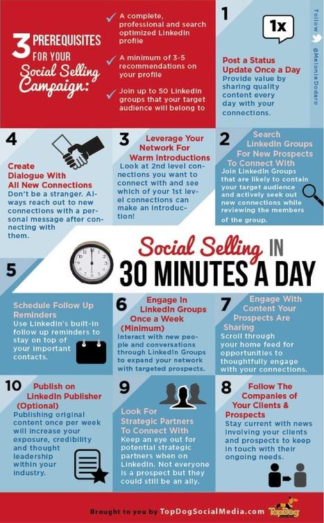 Social Selling : se vendre sur les Réseaux Sociaux en 30 min par jour | Entrepreneurs du Web | Scoop.it