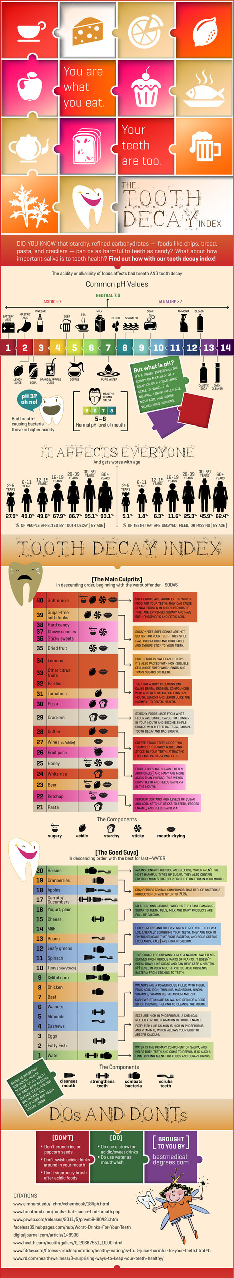 Top Tooth Decay Prevention Tips You Should Start Following From Today | Health & Digital Tech Magazine - 2016 | Scoop.it