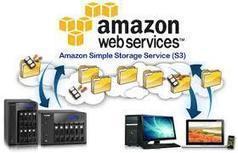 Reduced Your Amazon s3 Bill via Jetpack Photon | Web Design & Development | SEO, PHP, Wordpress & CMS Tutorials | Scoop.it