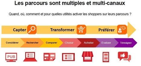 Digitalisation du point de vente : 5 erreurs à éviter ! | tendances marketing digital | Scoop.it