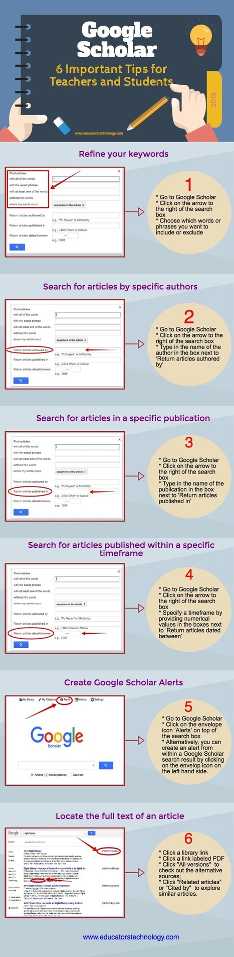 6 Important Google Scholar Tips for Teachers and Students (Poster) ~ Educational Technology and Mobile Learning | School Library Advocacy | Scoop.it