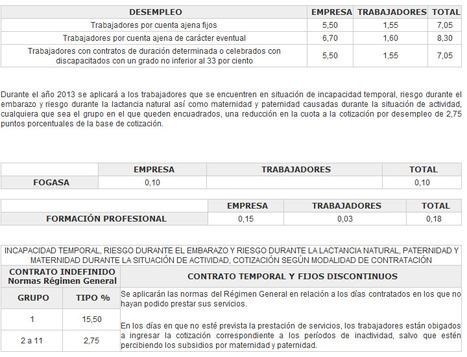 COTIZACION | Seguridad Social | Scoop.it