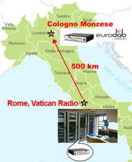 La tecnología SureStream permite al Vaticano el transporte AoIP con total fiabilidad | Panorama Audiovisual | Radio 2.0 (Esp) | Scoop.it