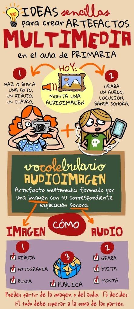 Artefactos multimedia (II): audioimágenes | Nuevas tecnologías aplicadas a la educación | Educa con TIC | Recursos, ideas, formación, TIC,... para docentes | Scoop.it