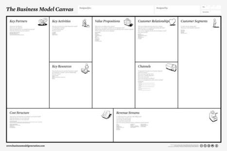 Empathy Map y Business Canvas Model   Constitución de una compañía cultural   Scoop.it