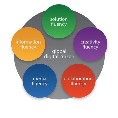 The Essential Fluencies   Global Digital Citizen Foundation   Professional Communication   Scoop.it