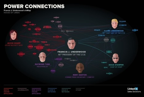 House of cards – the power of linkedIn connections (Infographic) | Social Content Technology Curation by Newsdeck | Scoop.it