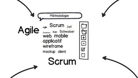 Agile, Scrum, Méthodologie – Un tour d'horizon rapide sur la ... | IT Agile Project Management | Scoop.it