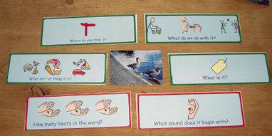 Widgit Symbol Resources - Pre-teaching Vocabulary - FREE | Teaching Strategy - Pre-Teaching | Scoop.it