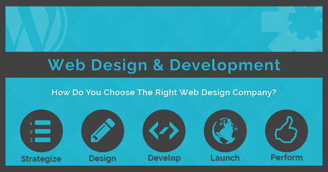 Web Design, Web Development and Web Marketing Company | Mix Topics | Scoop.it